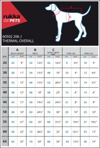 THERMAL OVERALL
